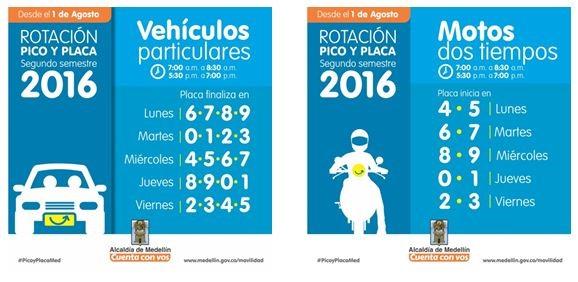 Pico y Placa 2 sem 2016 Partic