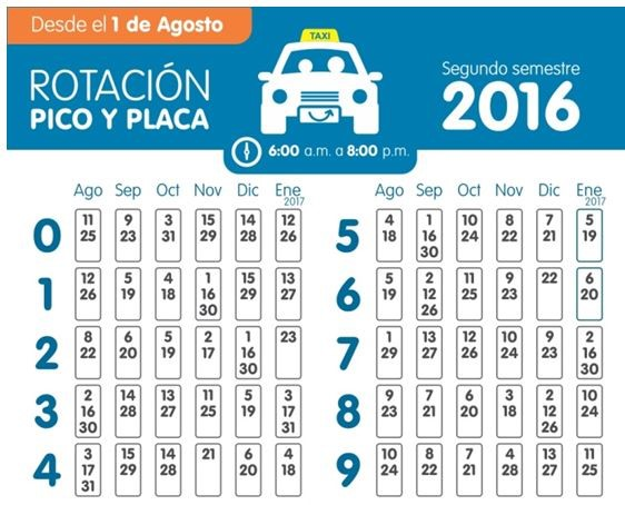 Pico y Placa 2 sem 2016 taxis